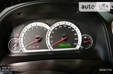 Chevrolet Captiva 2008 в Покровском