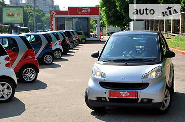 Smart Fortwo 2009 в Киеве