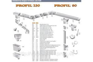 Новые Водосточные системы Profil
