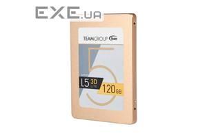 Новые SSD-диски