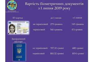 ✔ Срочное оформление заграничного паспорта, ID-карты, замена паспорта Украины