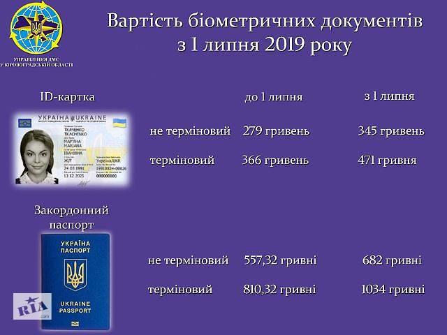 купить бу Срочное оформление загранпаспорта  в Украине