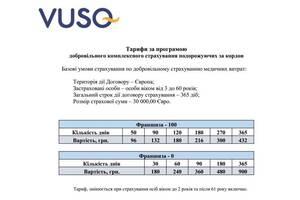 Туристическое страхование от 100 грн
