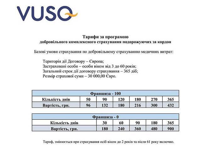 Туристическое страхование от 100 грн- объявление о продаже  в Обухове