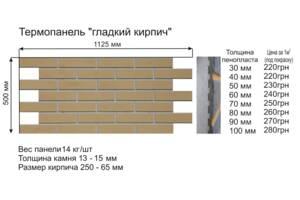 Нові Утеплення фасаду