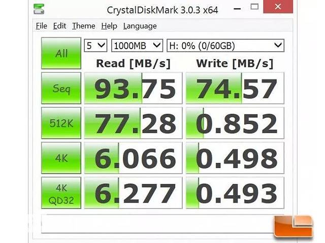 купить бу Карты Kingston Canvas 32GB Transcend 64GB Кл10 UHS-I Чек МегаЦентр Гарантия 5лет в Чернигове