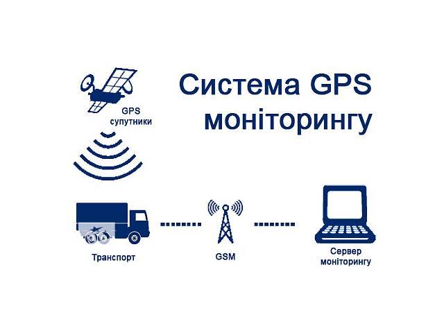 купить бу Услуги GPS мониторинга. Продажа и установка GPS трекеров. в Тернополе