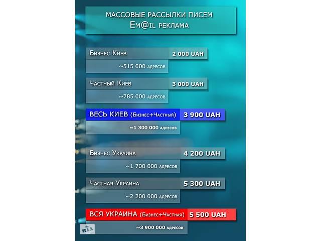 продам Email рассылки бу  в Украине
