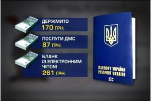 Загран паспорт,  Загранпаспорт, Закордонний Паспорт.