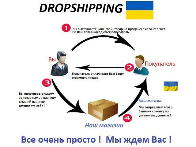 купить бу Интернет магазин детских игрушек - дропшиппинг в Черноморске (Ильичевск)