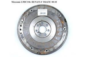 Маховики Renault Trafic