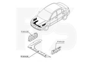 Новые Защиты под двигатель Kia Rio