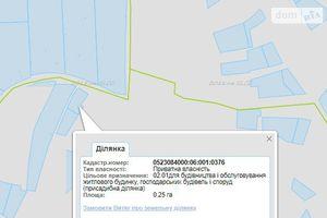 Куплю недвижимость на Ковалевке без посредников