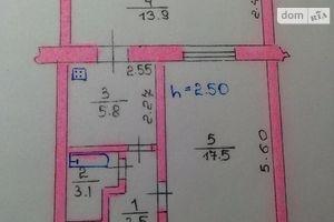 Продажа/аренда нерухомості в Новій Водолазі